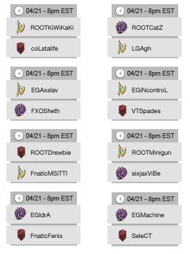 Турнирная таблица IGN ProLeague