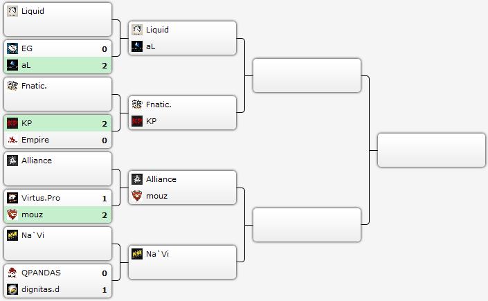 Верхняя турнирная сетка западных отборочных игр G-1 League. Изображение с сайта gosugamers.net.