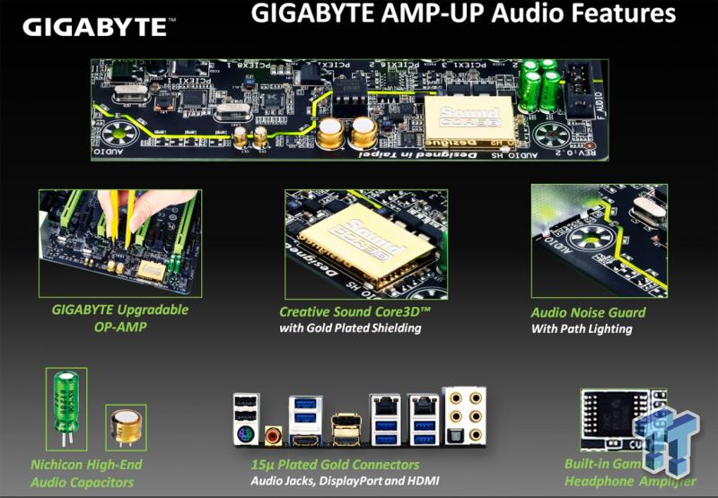Gigabyte SoundCore3D