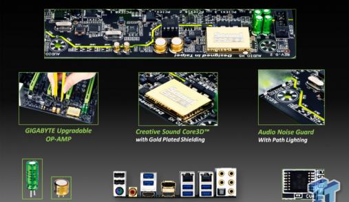 Gigabyte SoundCoreD Audio in Z motherboards