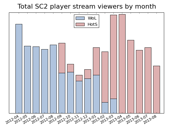 Monthly-viewers-2013-08