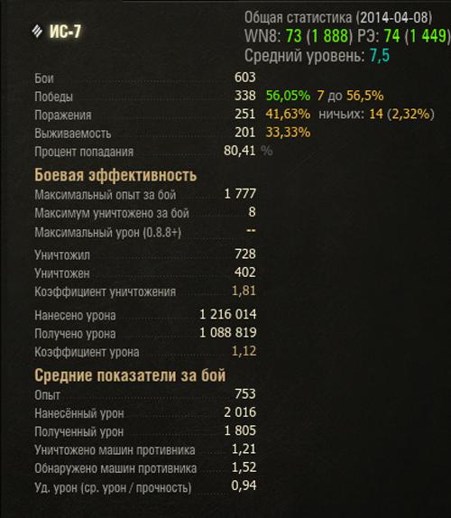 is-7-statistika