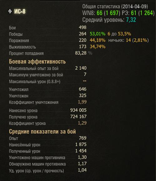 is-8-statistika