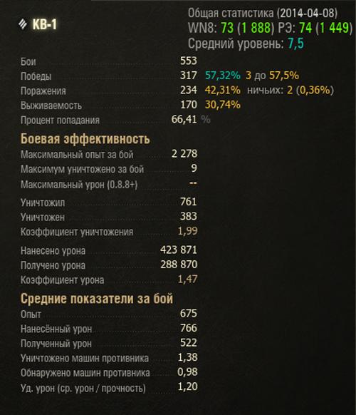 kv-1-statistika