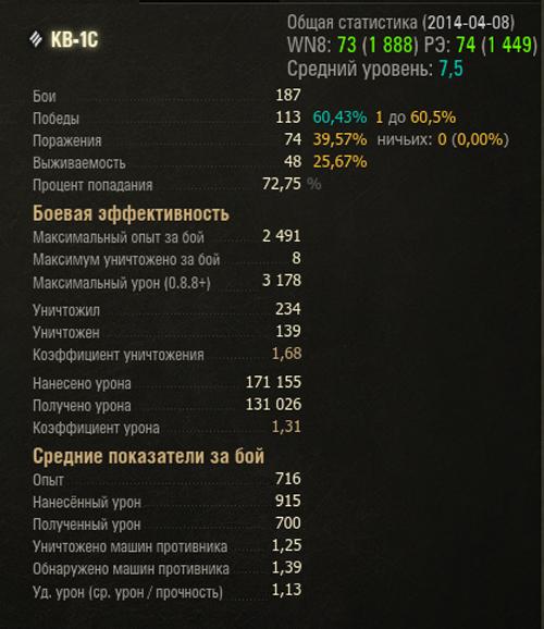 kv-1s-statistika