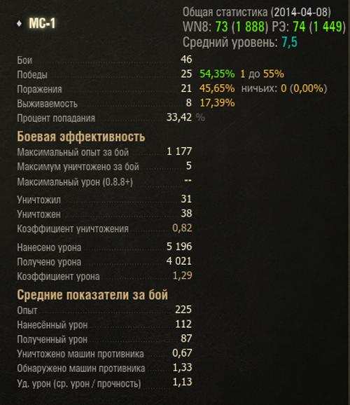 ms-1-statistika