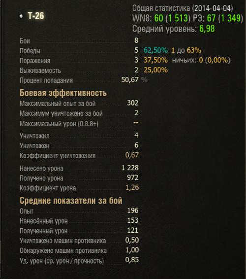 t-26-statistika