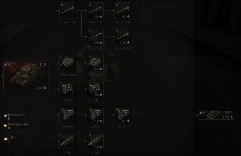 t-28-razvitiye