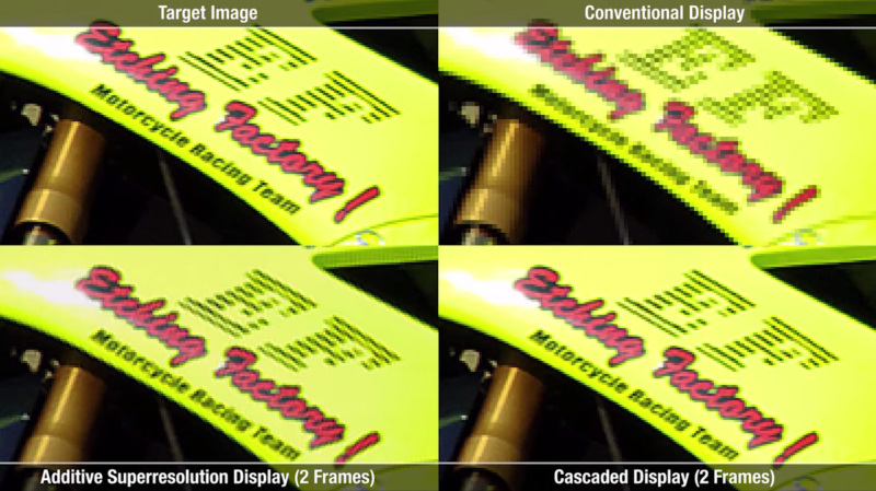 nvidia-additive-multiplicative-cascaded-displays-resolution