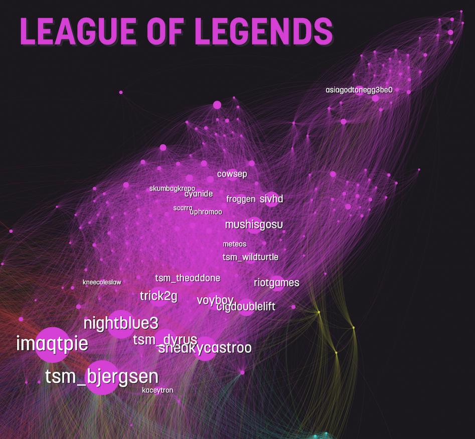 TwitchMap-league