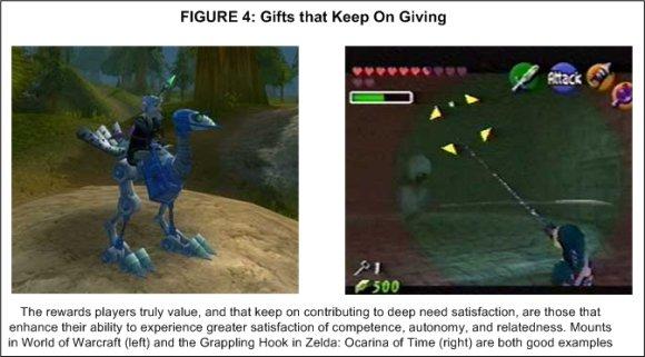 Показатель четвёртый: бесконечные подарки