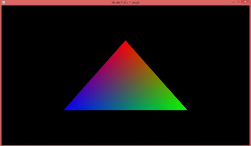 mantle hello triangle