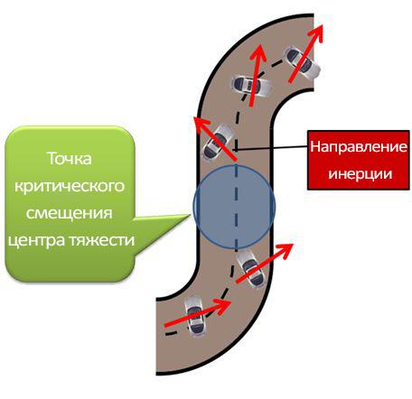 Figure27