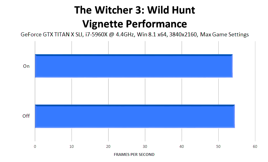 the-witcher-3-wild-hunt-vignette-performance