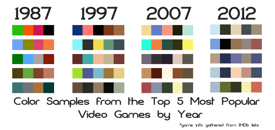 game colors over the years