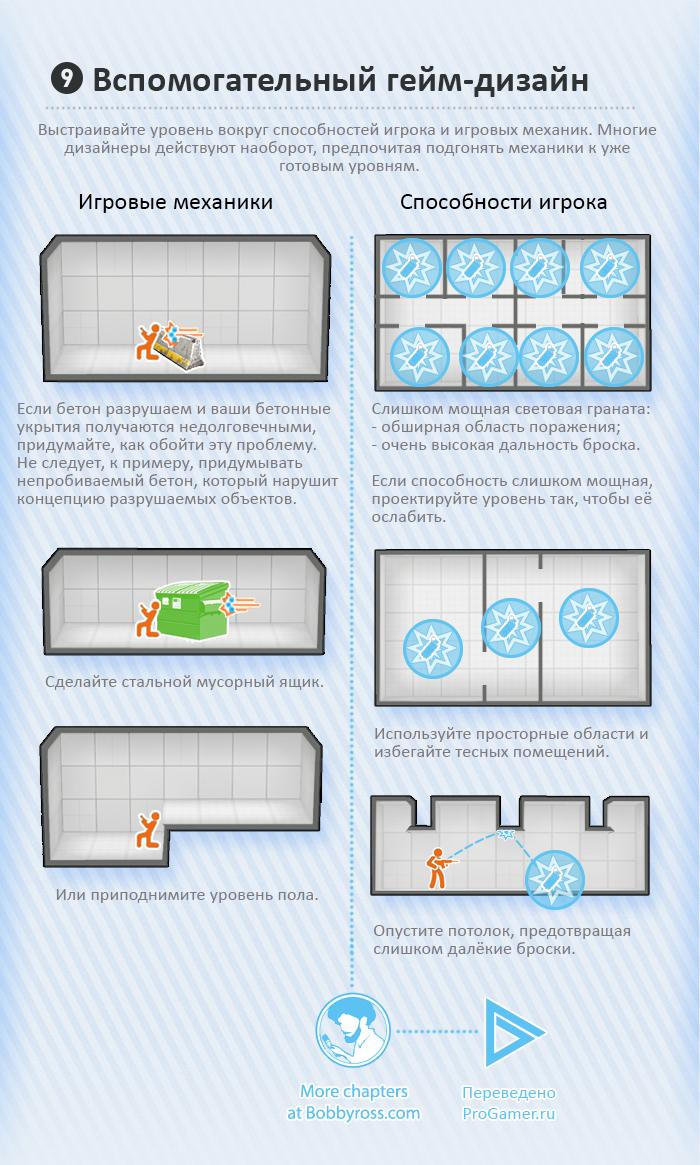 некоторые фишки гейм-дизайна