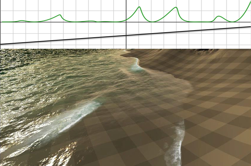 shore wave