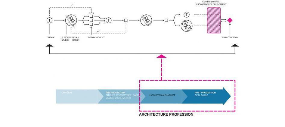 work-flow-diagram
