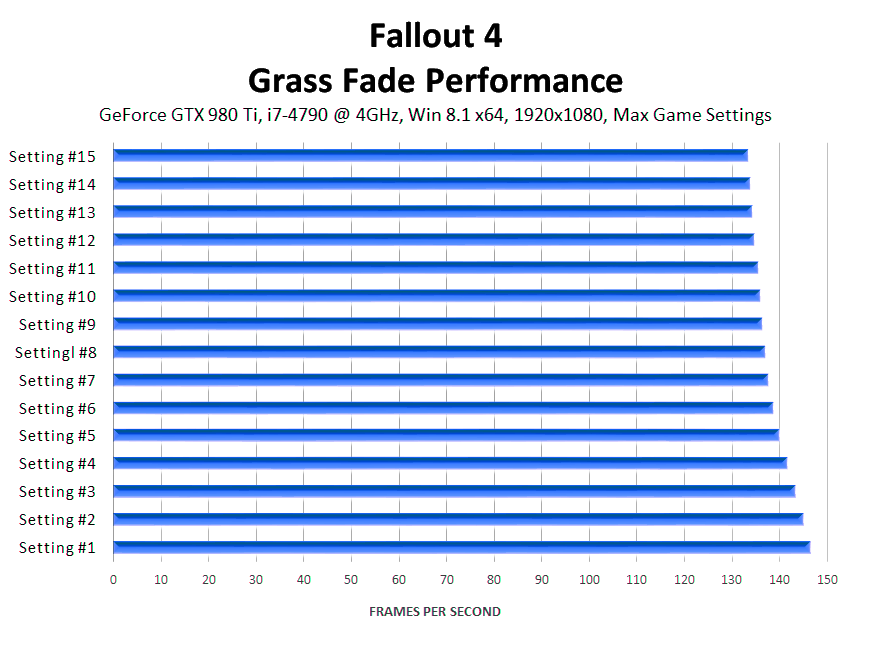 fallout-4-grass-fade-performance