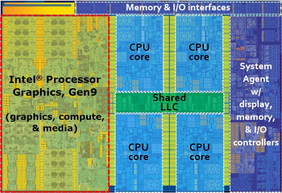 Intel-Core-i7-6700K-Block-Diagram
