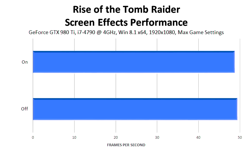 rise-of-the-tomb-raider-screen-effects-performance