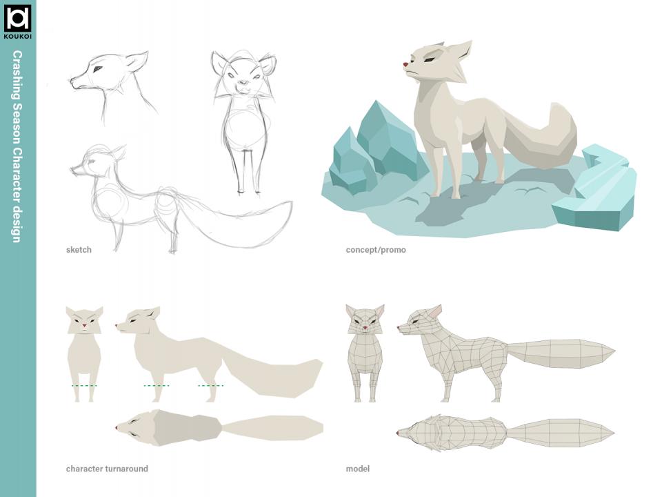 Рисунок, демонстрирующий стадии дизайна модели. Все начинается со скетча, который затем перерисовывается в более симпатичный концепт-арт, необходимый для того, чтобы передать общую атмосферу того, каким должен получиться персонаж. Далее – отрисовка персонажа с разных углов, на основе которой 3D-моделлер будет создавать модель для использования уже в самой игре
