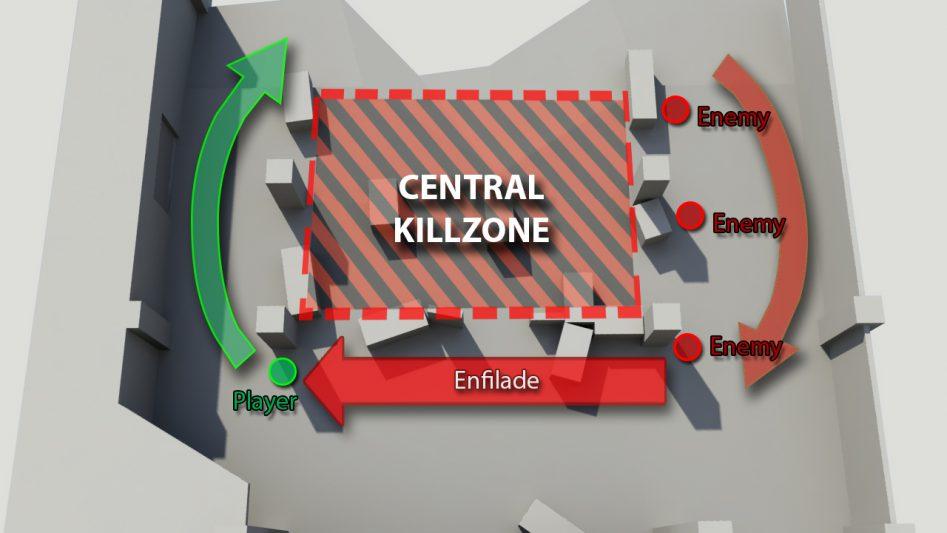 Круговое перемещение по периметру зоны поражения
