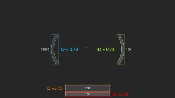 Рис. D3: Значения индекса сложности для старых и новых показателей здоровья и энергии. Чем ниже, тем лучше.