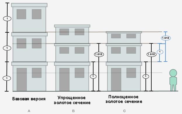 17 - buildings