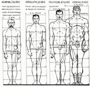 2 - heads in body