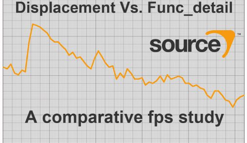 Displacement Vs Func detail