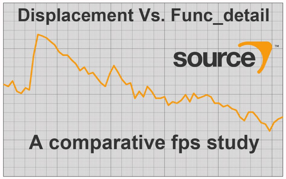 displacement-vs-func_detail
