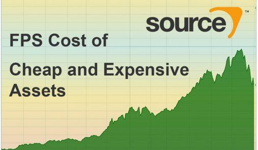 cheap vs expensive assets