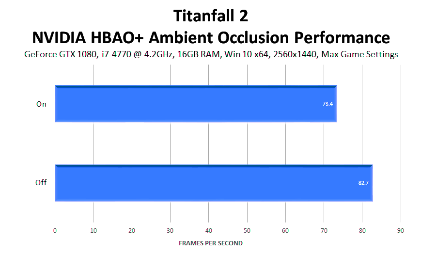 titanfall-2-ambient-occlusion-performance