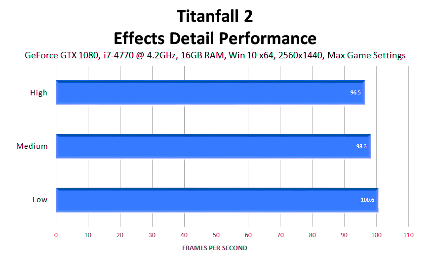 titanfall-2-effects-detail-performance