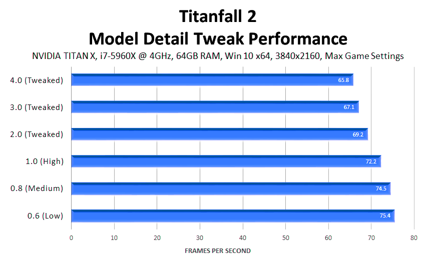 titanfall-2-model-detail-tweak-performance