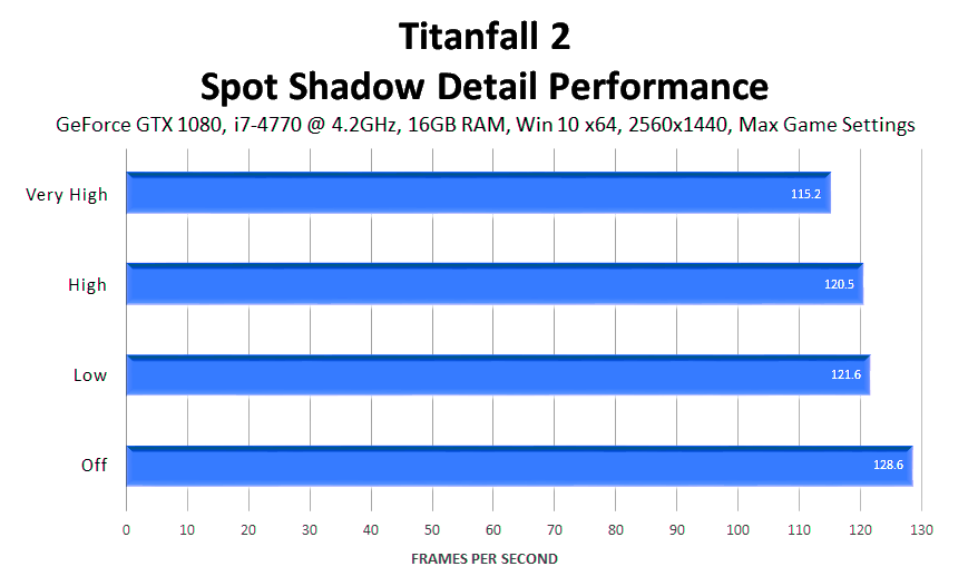 titanfall-2-spot-shadow-detail-performance