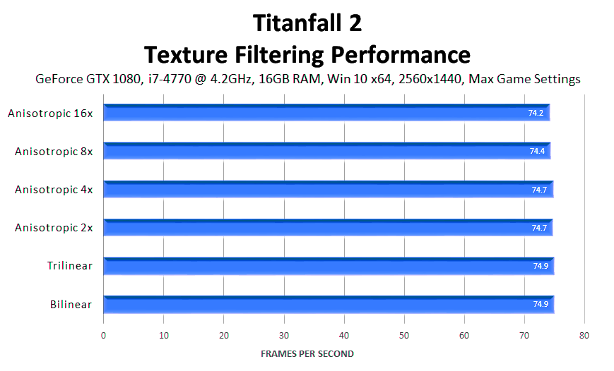 titanfall-2-texture-filtering-performance