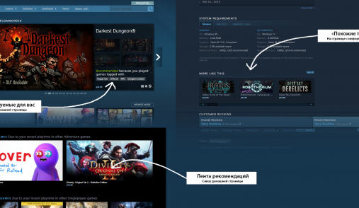 steam new recommendations