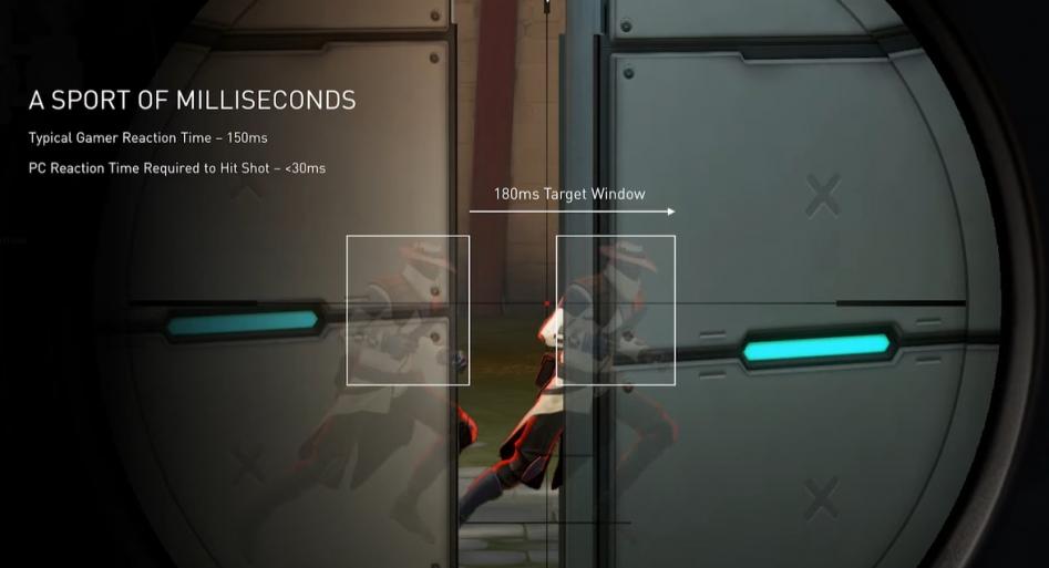 NVIDIA Reflex для оптимизации и измерения задержки в играх